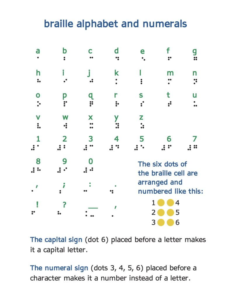 braille alphabet guide